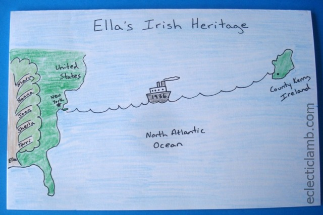Irish Heritage Card